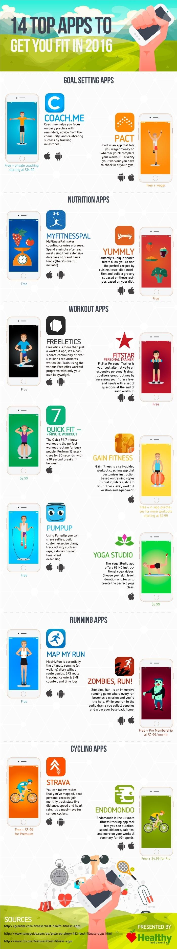 Health-&-Fitness-Apps-2016